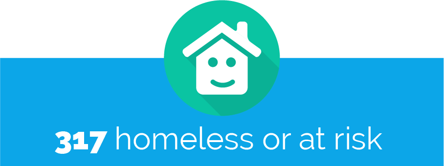 homeless-graphic-wide